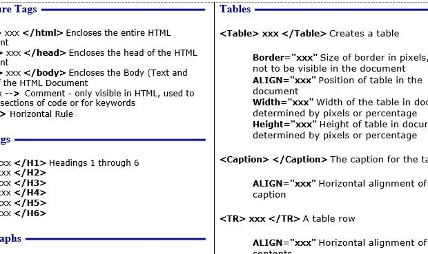 HTML Quick Reference