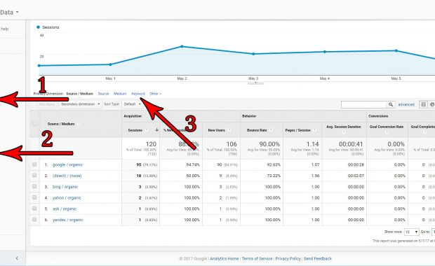 Find Referring Keywords in Google Analytics